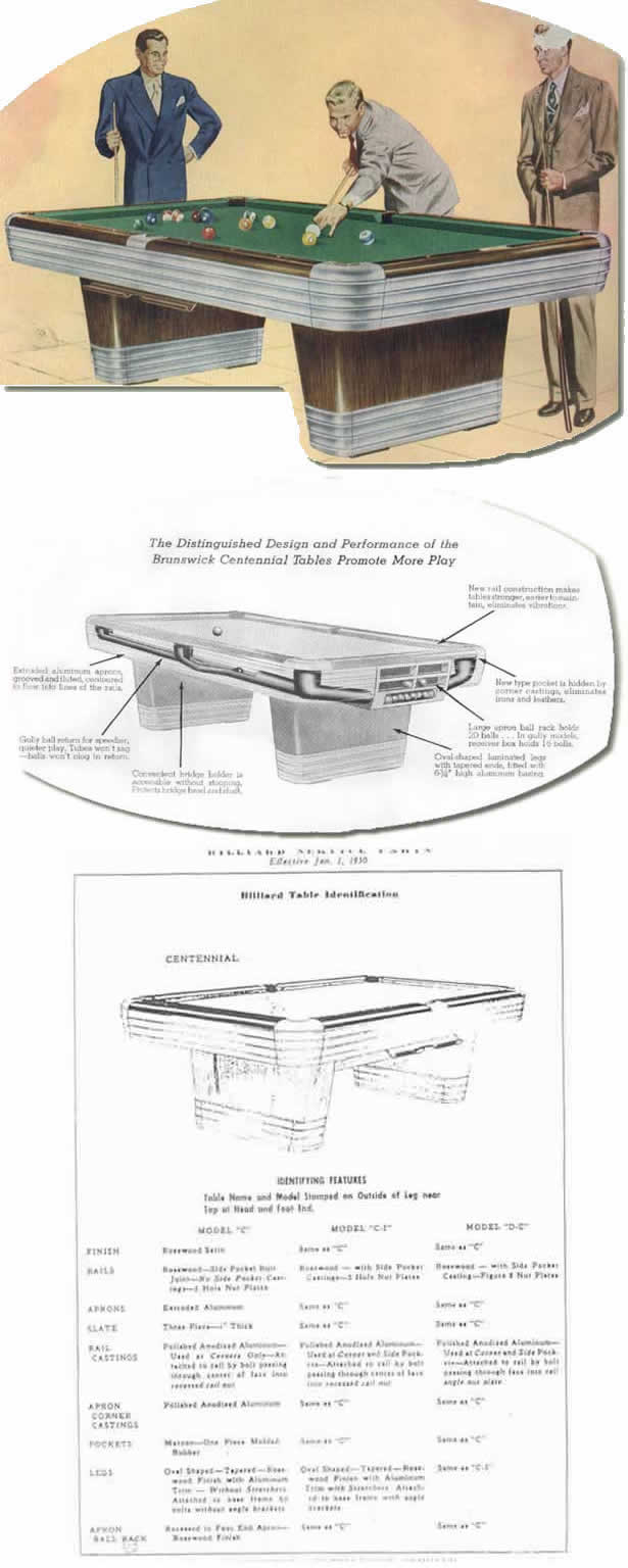 Image from Brunswick-Balke-Collender Co. catalog featuring